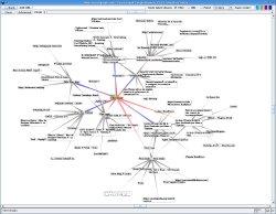 Mapa Sukiweb.net